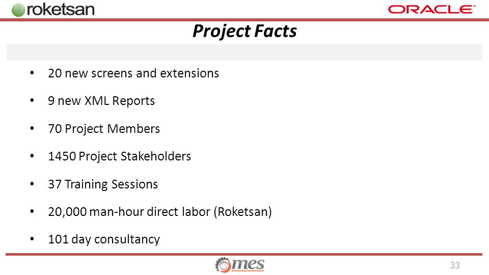 Project Facts 33 20 new screens and extensions 9 new XML Reports 70 Project Members 1450 Project Stakeholders 37 Training Sessions 20,000 man-hour direct labor (Roketsan) 101 day consultancy