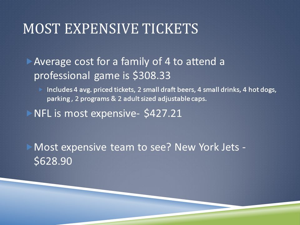 MOST EXPENSIVE TICKETS  Average cost for a family of 4 to attend a professional game is $308.33  Includes 4 avg.