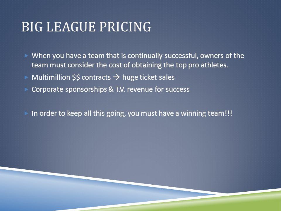 HOW CAN AN NFL TEAM HELP A CITY FINANCIALLY.1.