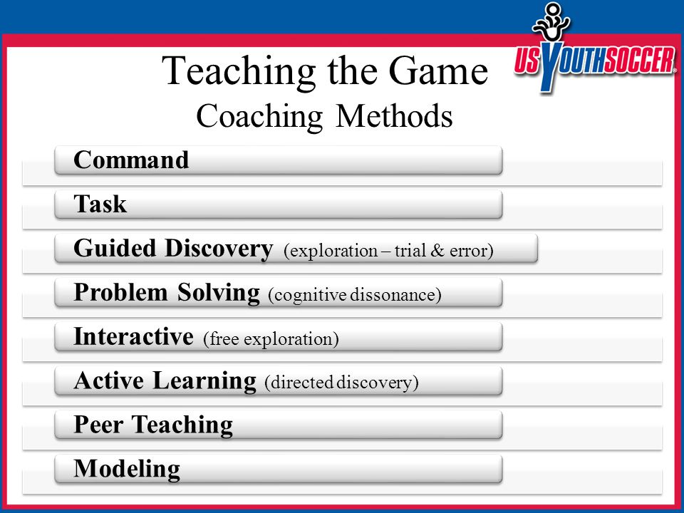 Teaching the Game Coaching Methods CommandTaskGuided Discovery (exploration – trial & error) Problem Solving (cognitive dissonance) Interactive (free