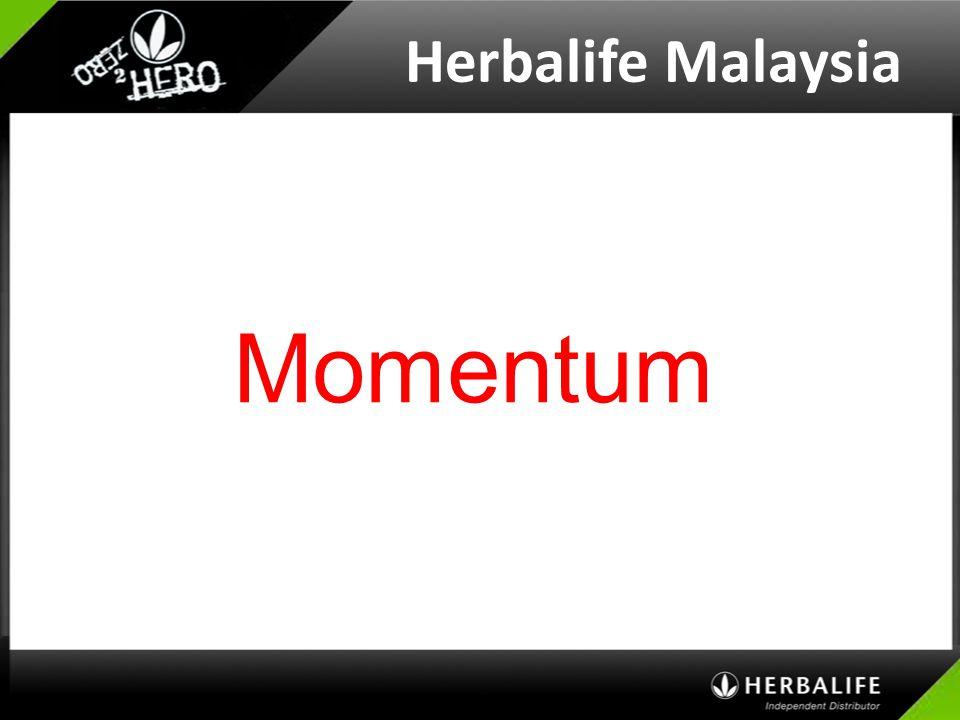 Herbalife Malaysia Momentum