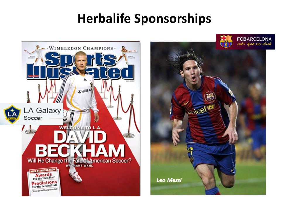 Herbalife Sponsorships Leo Messi