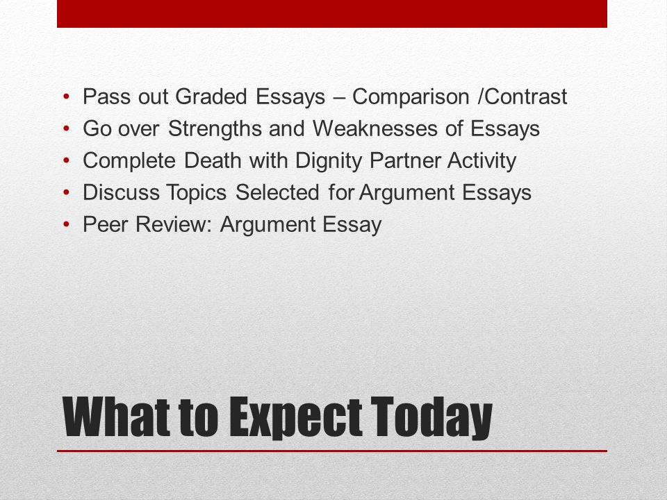 What to Expect Today Pass out Graded Essays – Comparison /Contrast Go over Strengths and Weaknesses of Essays Complete Death with Dignity Partner Activity Discuss Topics Selected for Argument Essays Peer Review: Argument Essay