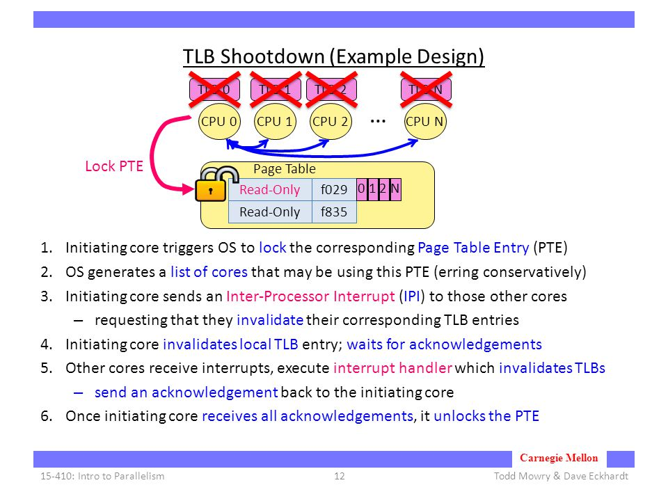 Carnegie Mellon TLB Shootdown (Example Design) 1.Initiating core triggers OS to lock the corresponding Page Table Entry (PTE) 2.OS generates a list of cores that may be using this PTE (erring conservatively) 3.Initiating core sends an Inter-Processor Interrupt (IPI) to those other cores – requesting that they invalidate their corresponding TLB entries 4.Initiating core invalidates local TLB entry; waits for acknowledgements 5.Other cores receive interrupts, execute interrupt handler which invalidates TLBs – send an acknowledgement back to the initiating core 6.Once initiating core receives all acknowledgements, it unlocks the PTE Todd Mowry & Dave Eckhardt15-410: Intro to Parallelism12 CPU 0CPU 1CPU 2CPU N … TLB 0TLB 1TLB 2TLB N Page Table Read-Write Read-Only f029 f835 Read-Only Lock PTE 0 1 2 N