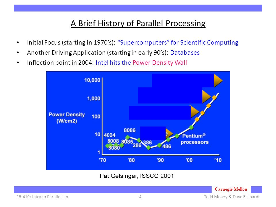 Carnegie Mellon A Brief History of Parallel Processing Initial Focus (starting in 1970's): Supercomputers for Scientific Computing Another Driving Application (starting in early 90's): Databases Inflection point in 2004: Intel hits the Power Density Wall Todd Mowry & Dave Eckhardt15-410: Intro to Parallelism4 Pat Gelsinger, ISSCC 2001