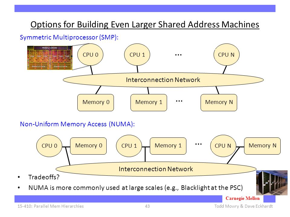 Carnegie Mellon Options for Building Even Larger Shared Address Machines Tradeoffs.