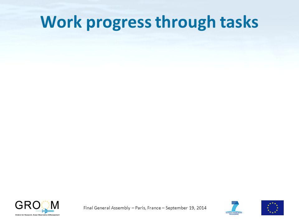 Work progress through tasks Final General Assembly – Paris, France – September 19, 2014