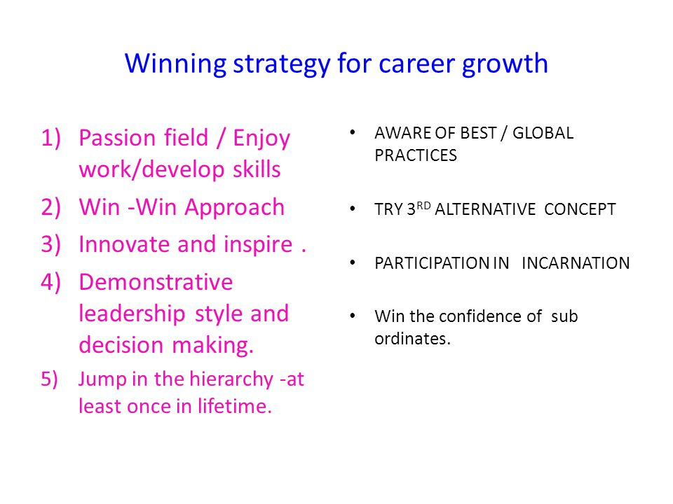 Winning strategy for career growth 1)Passion field / Enjoy work/develop skills 2)Win -Win Approach 3)Innovate and inspire. 4)Demonstrative leadership