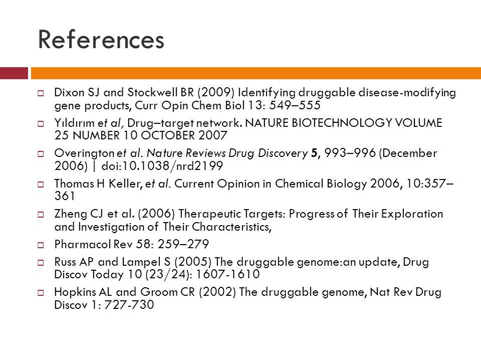 References  Dixon SJ and Stockwell BR (2009) Identifying druggable disease-modifying gene products, Curr Opin Chem Biol 13: 549–555  Yıldırım et al, Drug–target network.