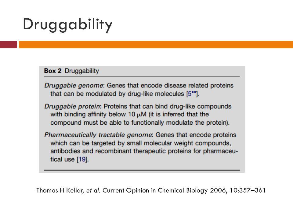 Druggability Thomas H Keller, et al. Current Opinion in Chemical Biology 2006, 10:357–361
