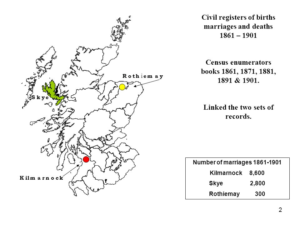 Civil registers of births marriages and deaths 1861 – 1901 Census enumerators books 1861, 1871, 1881, 1891 & 1901. Linked the two sets of records. Num
