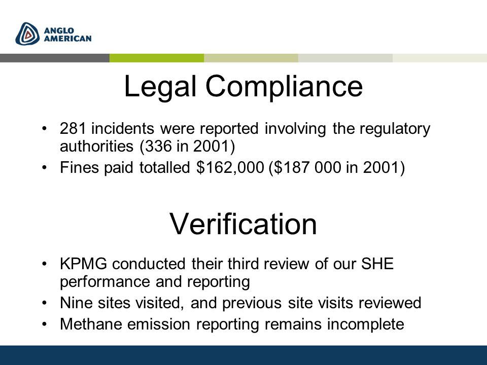 Legal Compliance 281 incidents were reported involving the regulatory authorities (336 in 2001) Fines paid totalled $162,000 ($187 000 in 2001) Verification KPMG conducted their third review of our SHE performance and reporting Nine sites visited, and previous site visits reviewed Methane emission reporting remains incomplete