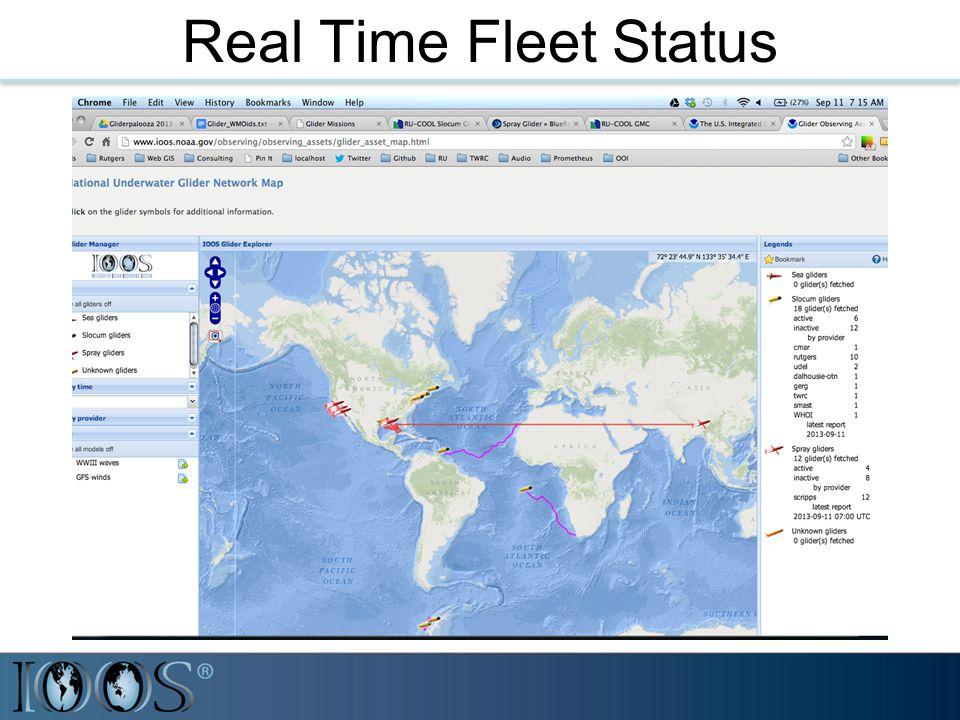 Real Time Fleet Status
