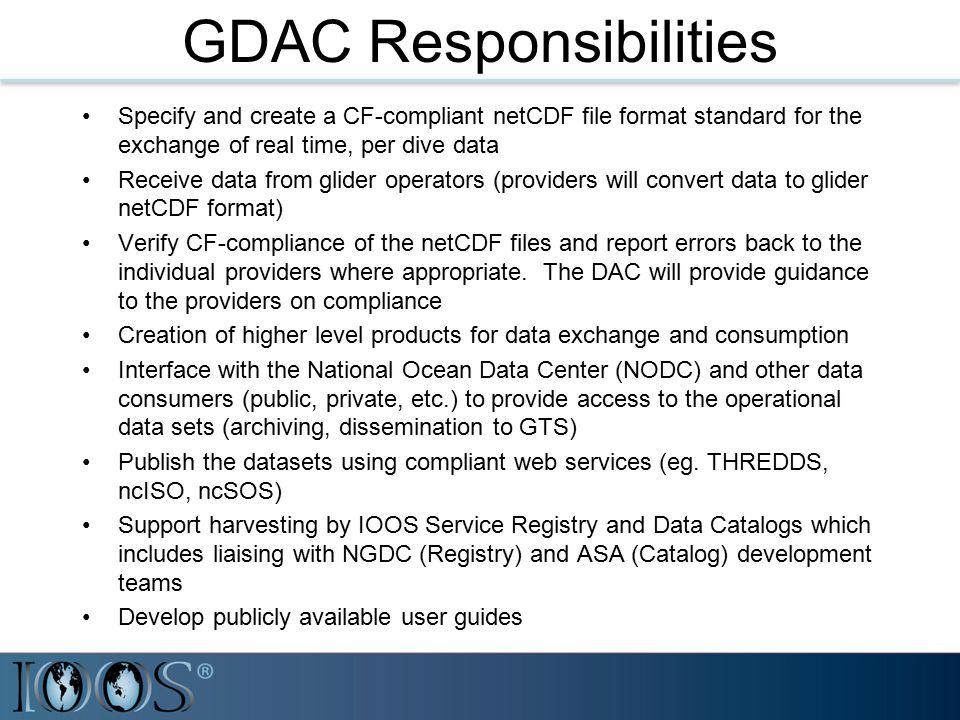 Contributing Organizations IOOS Regional Associations IMOS/ANFOG (Australia) GROOM/EGO (Europe) NODC NDBC Applied Science Associates