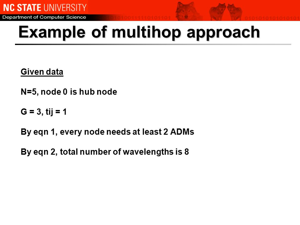 Example of multihop approach Given data N=5, node 0 is hub node G = 3, tij = 1 By eqn 1, every node needs at least 2 ADMs By eqn 2, total number of wavelengths is 8