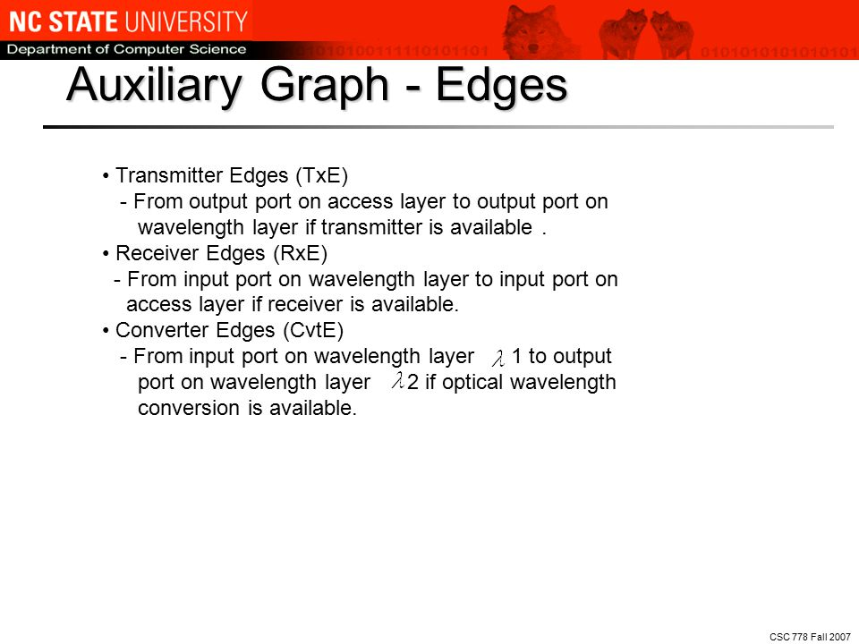 Auxiliary Graph - Edges CSC 778 Fall 2007 Wavelength-Link Edges (WLE) - From output port on wavelength layer l at node i to input port on wavelength layer l at node j if wavelength l is available on the physical link between i and j Lightpath Edges (LPE) - From output port on the lightpath layer at node i to the input port of the lightpath layer at node j if there is a lightpath from node i to node j