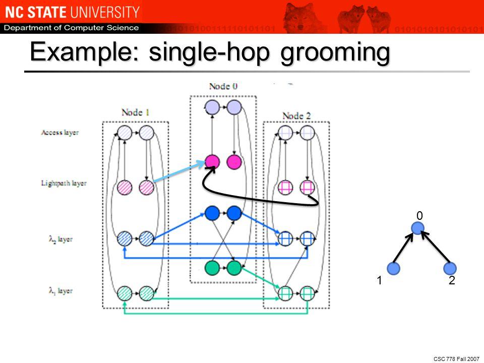 CSC 778 Fall 2007 0 12 Example: single-hop grooming