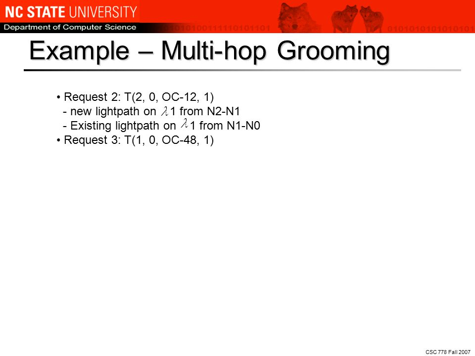 Example – Multi-hop Grooming CSC 778 Fall 2007 Request 2: T(2, 0, OC-12, 1) - new lightpath on 1 from N2-N1 - Existing lightpath on 1 from N1-N0 Request 3: T(1, 0, OC-48, 1)
