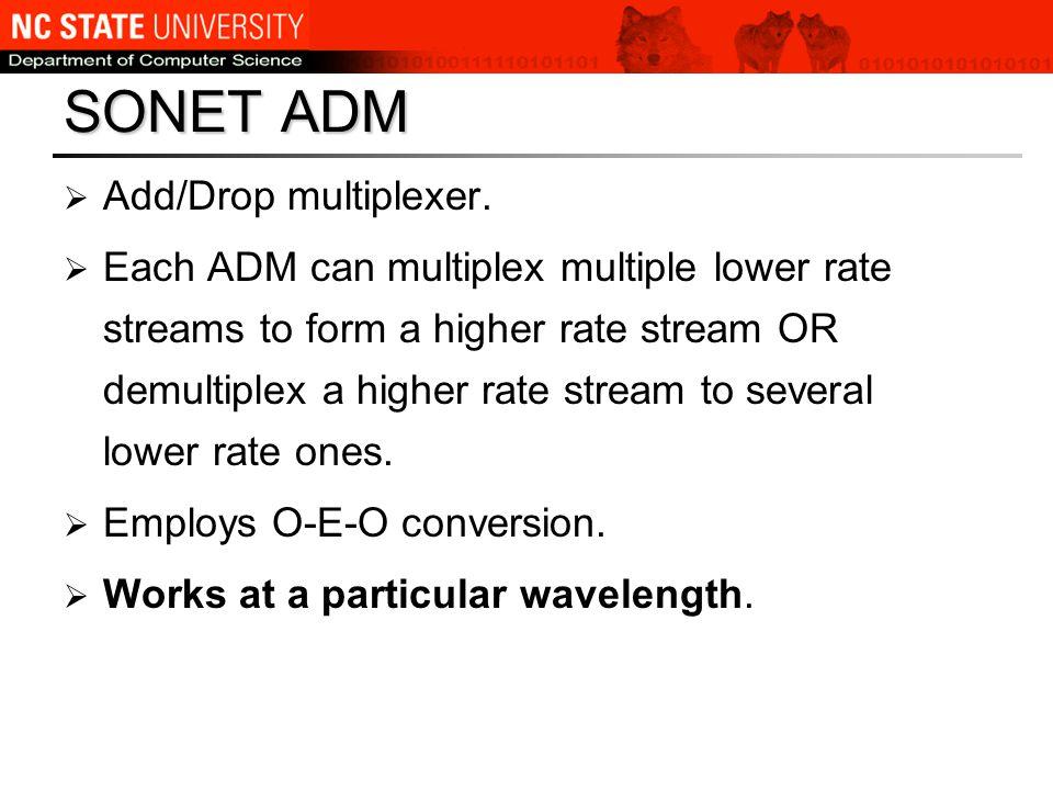 SONET ADM  Add/Drop multiplexer.