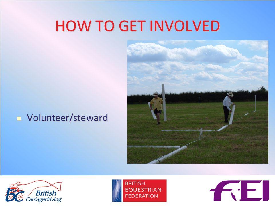 HOW TO GET INVOLVED Volunteer/steward Volunteer/steward