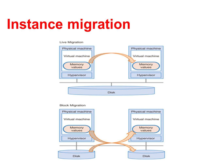 Instance migration