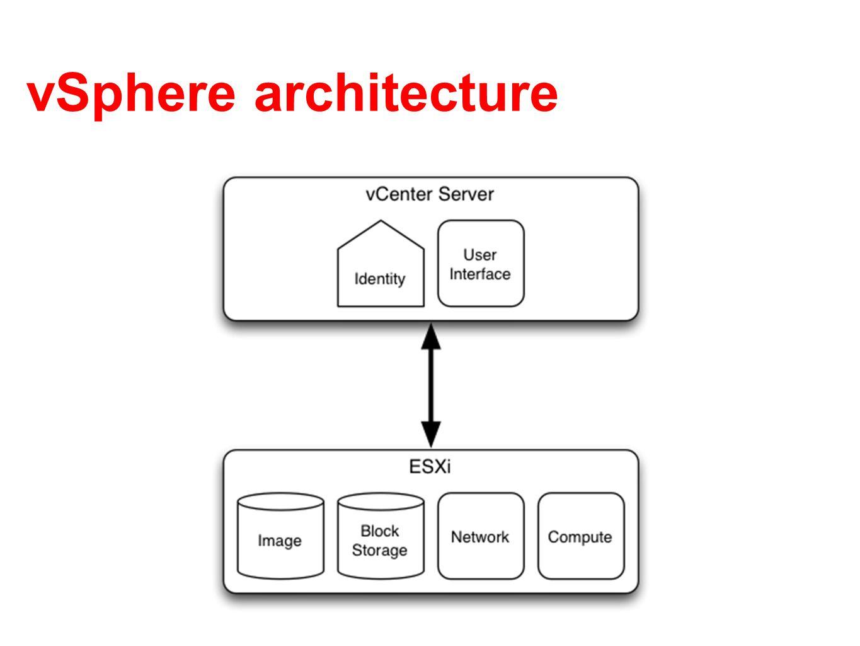 vSphere architecture