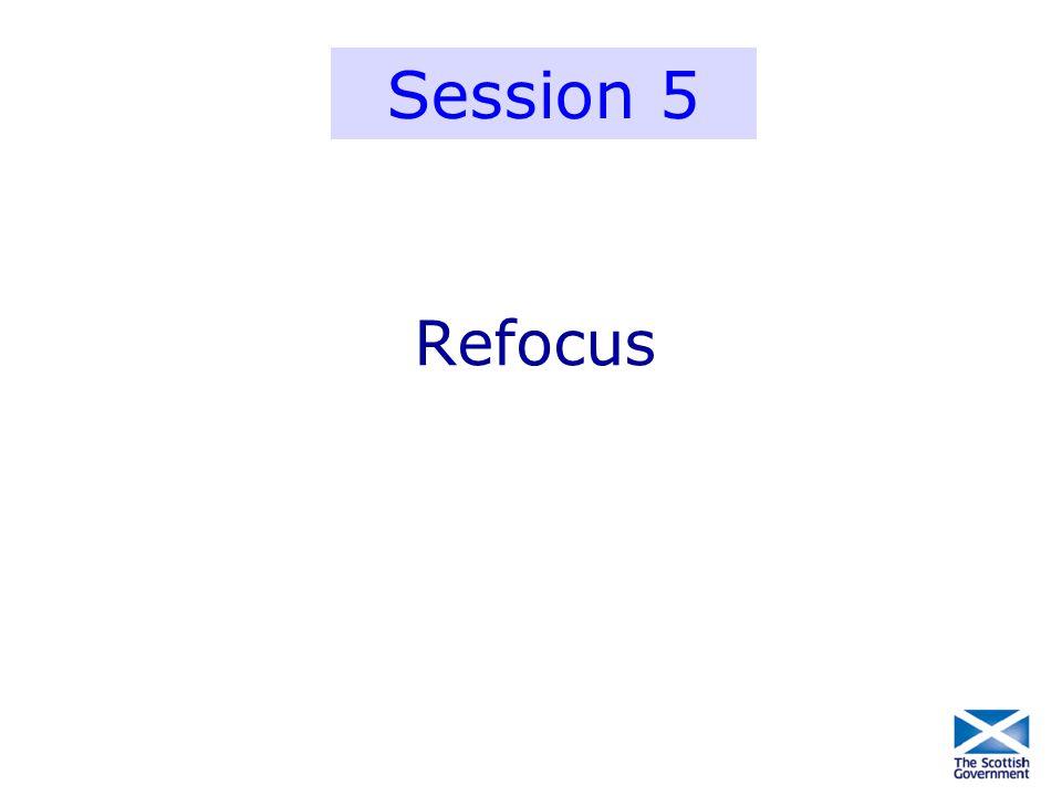 Refocus Session 5