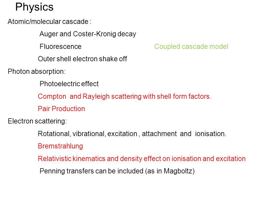 XENON Optimum weighting factor for light/charge N5 N3 M5 M1 L3 K N4 N2 M4 L2 N1 M3 L1 M2