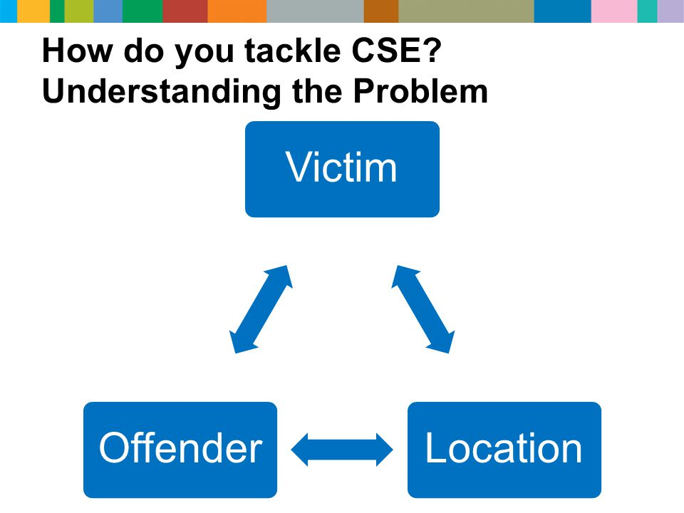 How do you tackle CSE? Understanding the Problem VictimLocationOffender