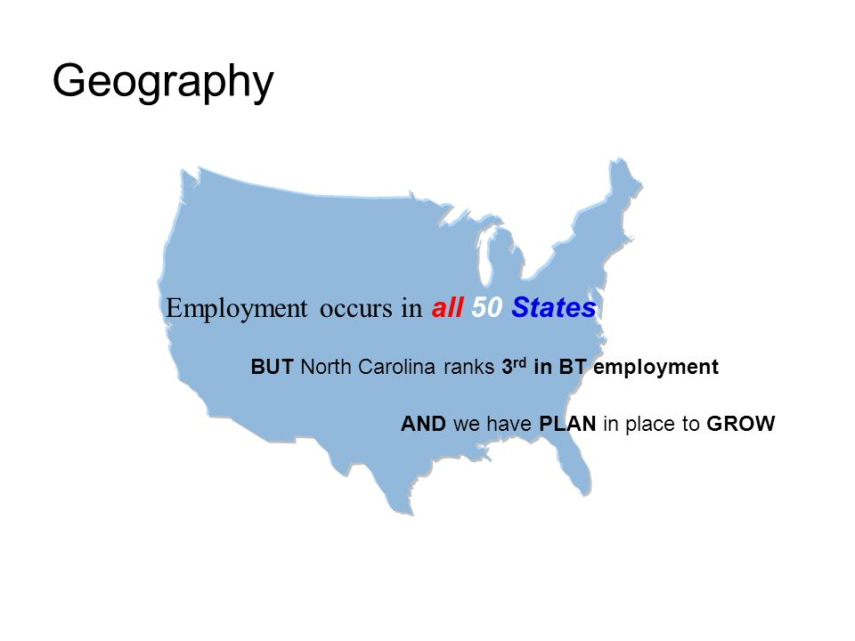 Geography Employment occurs in all 50 States BUT North Carolina ranks 3 rd in BT employment AND we have PLAN in place to GROW