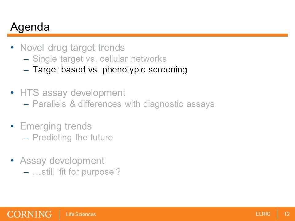 12ELRIG Life Sciences Agenda Novel drug target trends –Single target vs.