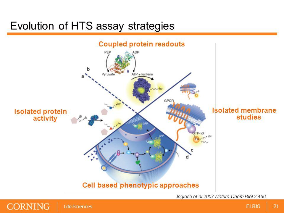 21ELRIG Life Sciences Evolution of HTS assay strategies Inglese et al 2007 Nature Chem Biol 3 466.
