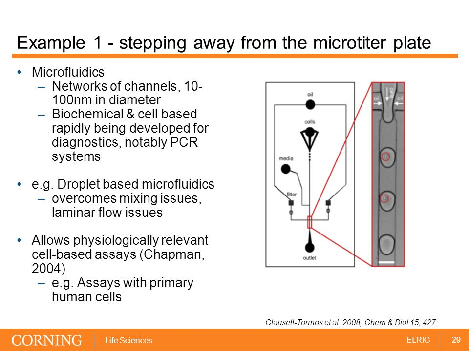 29ELRIG Life Sciences Example 1 - stepping away from the microtiter plate Microfluidics –Networks of channels, 10- 100nm in diameter –Biochemical & cell based rapidly being developed for diagnostics, notably PCR systems e.g.