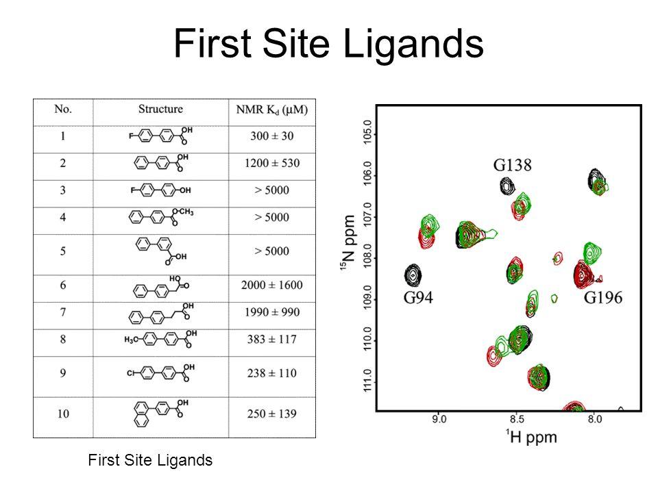 First Site Ligands
