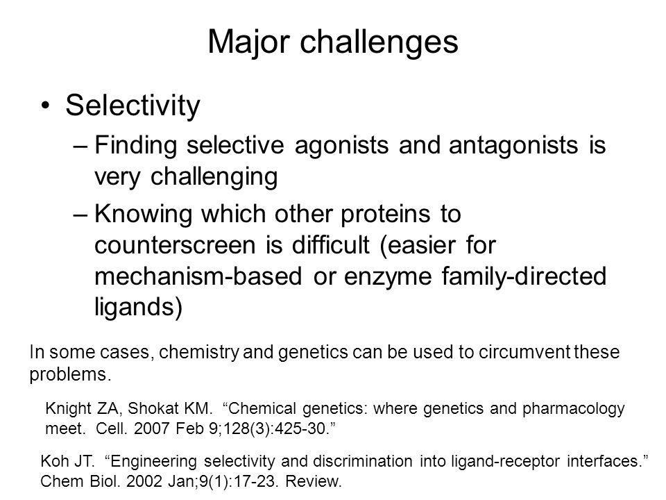 Identification of small molecule inhibitors 2 classes –1.