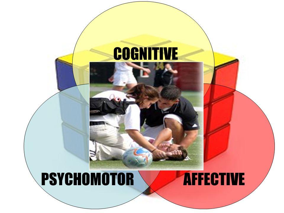 COGNITIVE PSYCHOMOTORAFFECTIVE