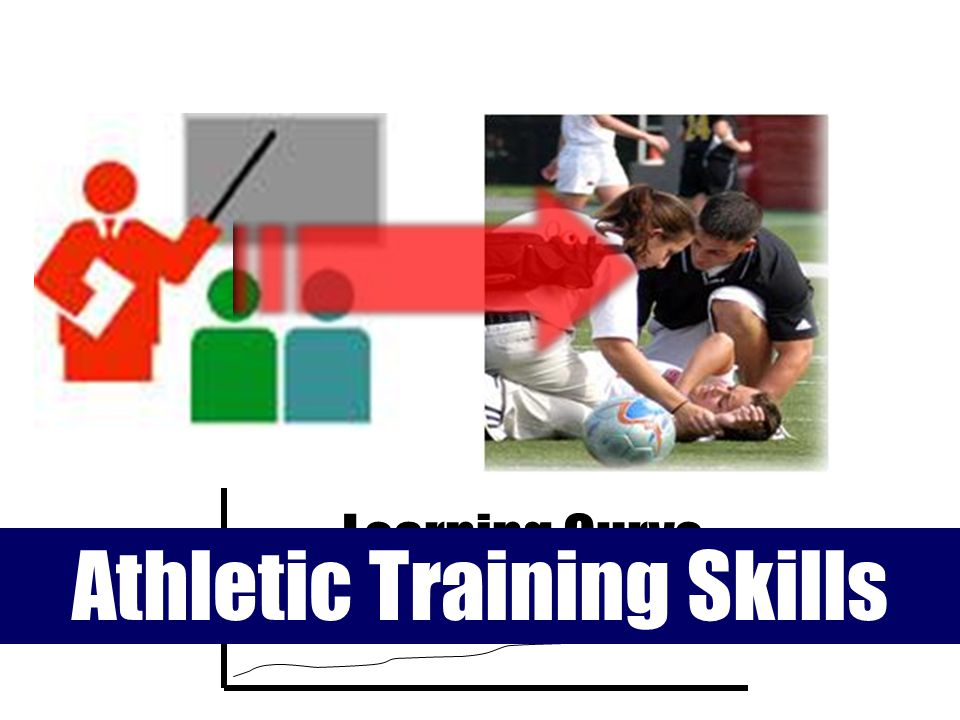 Learning Curve Athletic Training Skills
