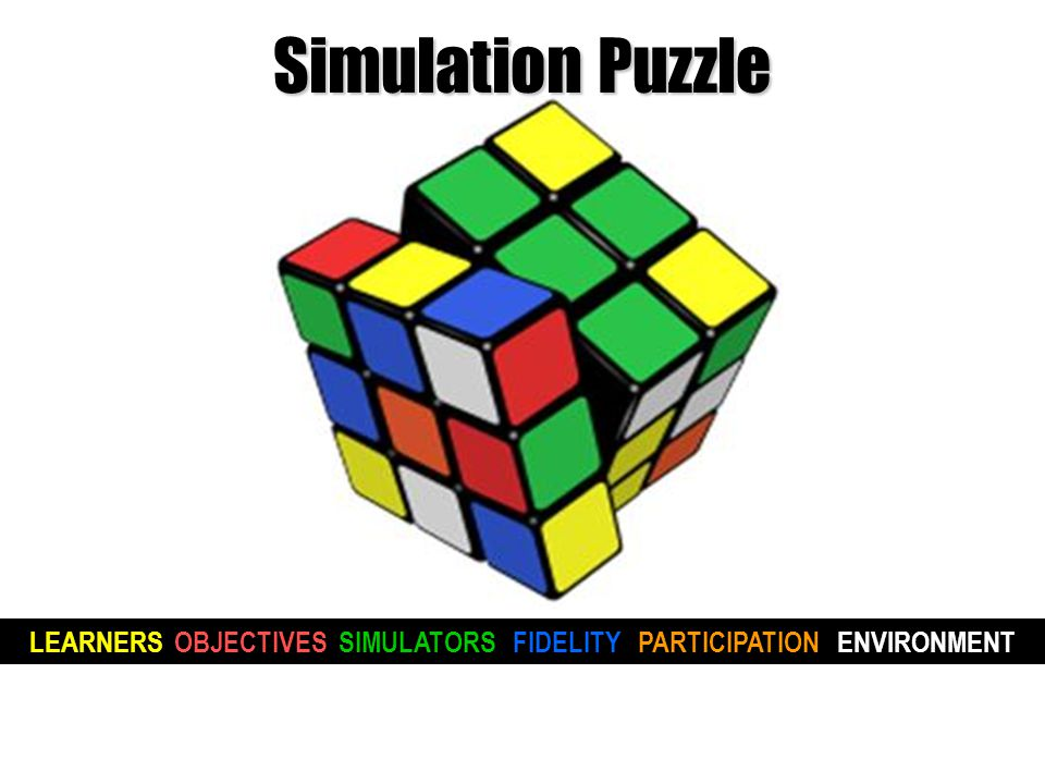 Simulation Puzzle LEARNERS OBJECTIVES SIMULATORS FIDELITY PARTICIPATION ENVIRONMENT
