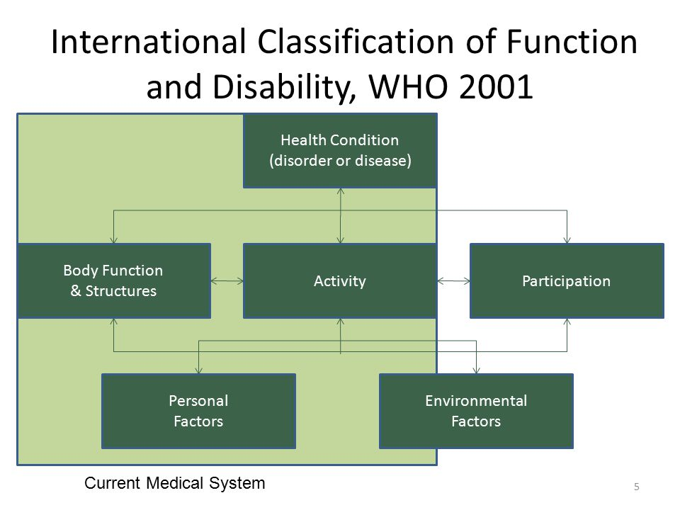 26 Measurement of Cognition is Central to Three Aspects of Rehabilitation  Understand the person's ability to process cognitive information -central to planning and implementing care  The person's cognitive ability to perform tasks and activities and perform safely - essential element of discharge planning,  Transferability- central to functional and community participation  If cognitive issues are not resolved or the patient cannot self manage the cognitive deficits, families must understand how to manage residual cognitive impairments