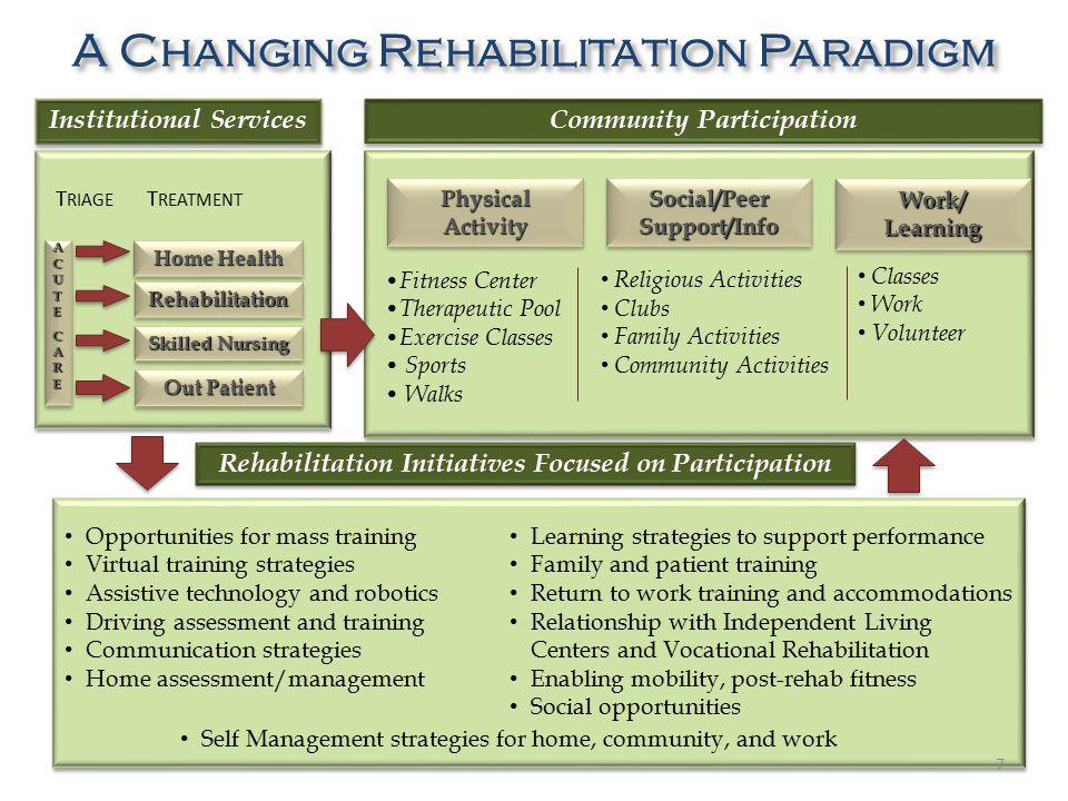 What patients/clients experience cognitive loss.