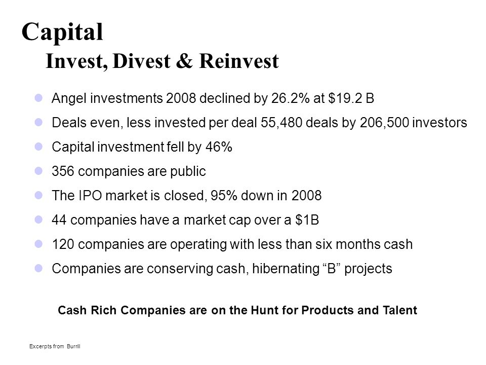 Capital Invest, Divest & Reinvest Angel investments 2008 declined by 26.2% at $19.2 B Deals even, less invested per deal 55,480 deals by 206,500 inves