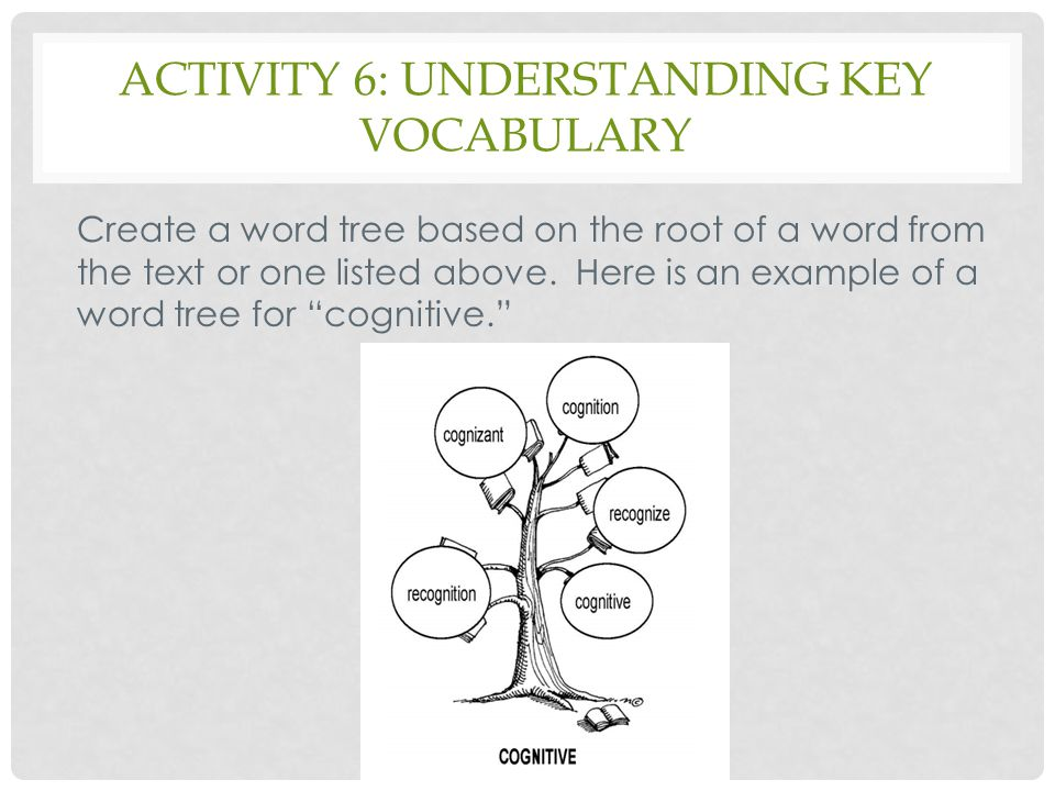 ACTIVITY 6: UNDERSTANDING KEY VOCABULARY Create a word tree based on the root of a word from the text or one listed above. Here is an example of a wor
