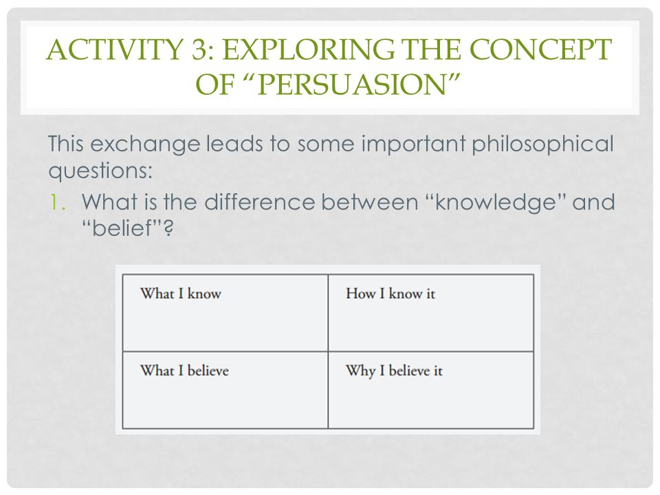 """ACTIVITY 3: EXPLORING THE CONCEPT OF """"PERSUASION"""" This exchange leads to some important philosophical questions: 1.What is the difference between """"kno"""