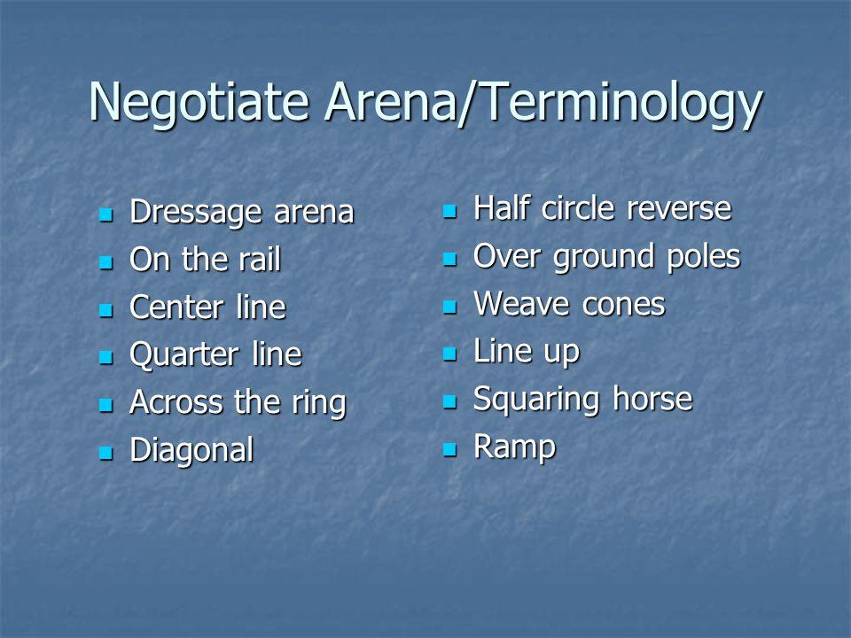 Negotiate Arena/Terminology Dressage arena Dressage arena On the rail On the rail Center line Center line Quarter line Quarter line Across the ring Ac
