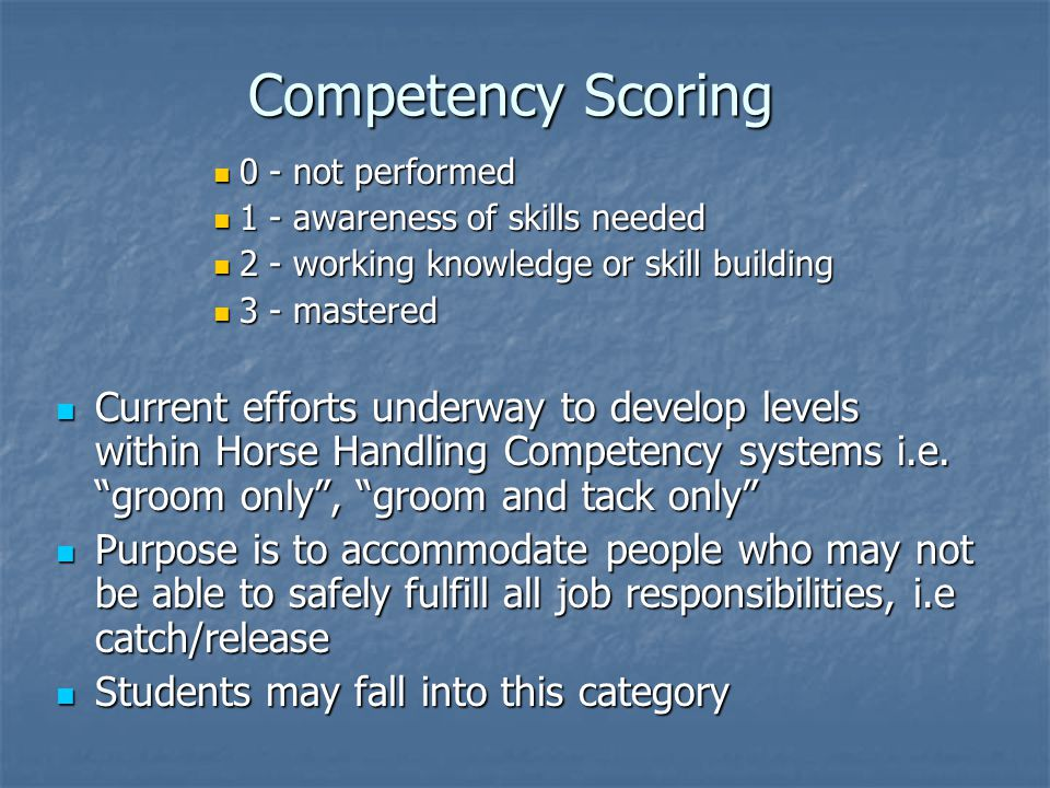 Competency Scoring 0 - not performed 0 - not performed 1 - awareness of skills needed 1 - awareness of skills needed 2 - working knowledge or skill bu