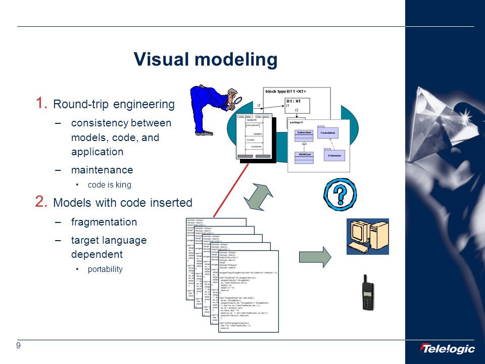 9 Visual modeling 1.