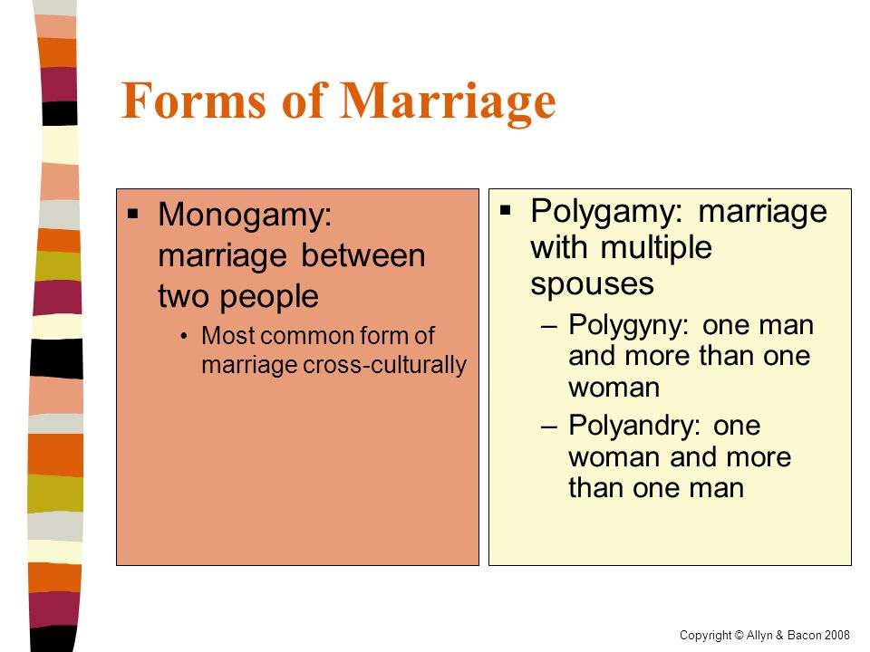 Copyright © Allyn & Bacon 2008 Forms of Marriage  Monogamy: marriage between two people Most common form of marriage cross-culturally  Polygamy: marriage with multiple spouses –Polygyny: one man and more than one woman –Polyandry: one woman and more than one man
