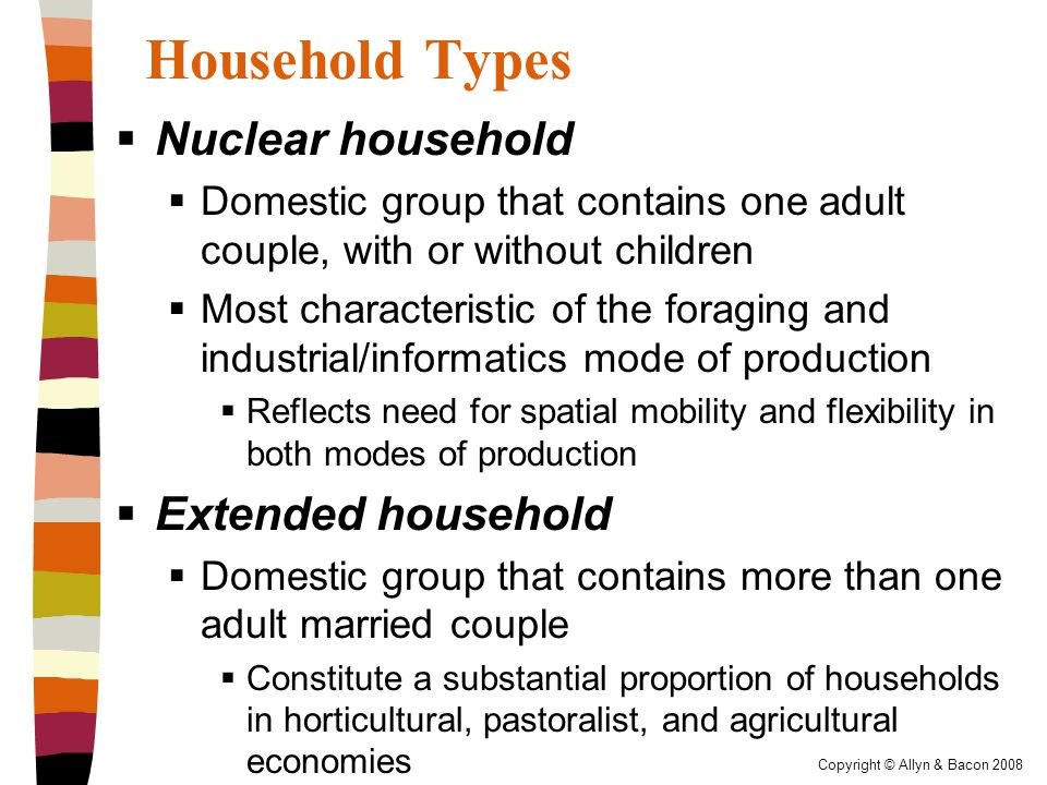 Copyright © Allyn & Bacon 2008 Household Types  Nuclear household  Domestic group that contains one adult couple, with or without children  Most characteristic of the foraging and industrial/informatics mode of production  Reflects need for spatial mobility and flexibility in both modes of production  Extended household  Domestic group that contains more than one adult married couple  Constitute a substantial proportion of households in horticultural, pastoralist, and agricultural economies