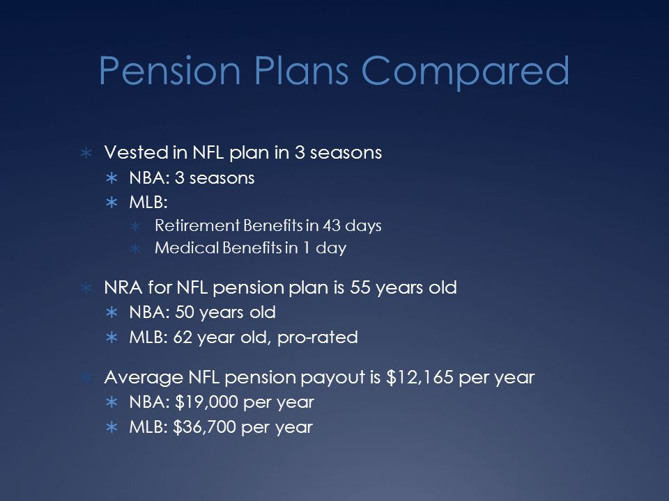 Pension Plans Compared  Vested in NFL plan in 3 seasons  NBA: 3 seasons  MLB:  Retirement Benefits in 43 days  Medical Benefits in 1 day  NRA for NFL pension plan is 55 years old  NBA: 50 years old  MLB: 62 year old, pro-rated  Average NFL pension payout is $12,165 per year  NBA: $19,000 per year  MLB: $36,700 per year