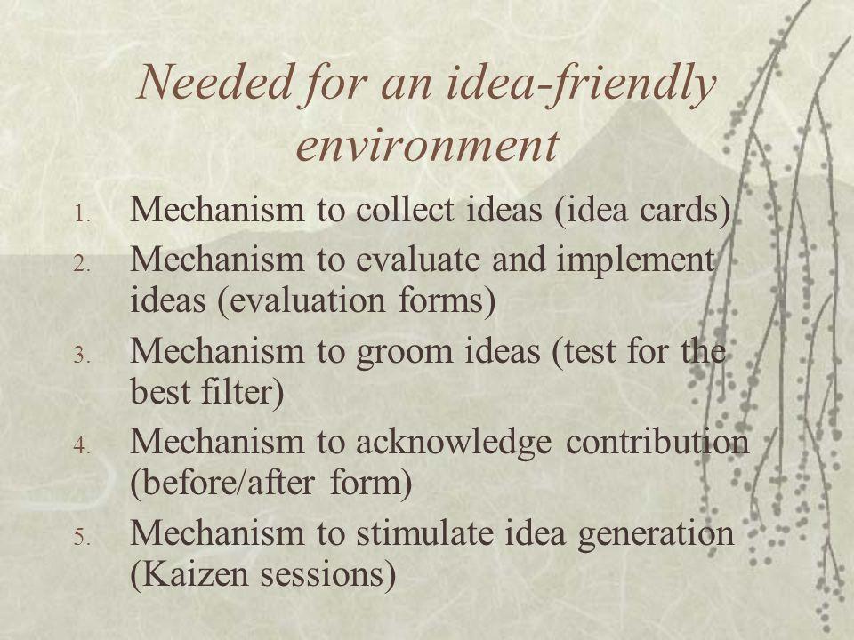 1.Idea Card in every pocket Ideas happen when they happen.